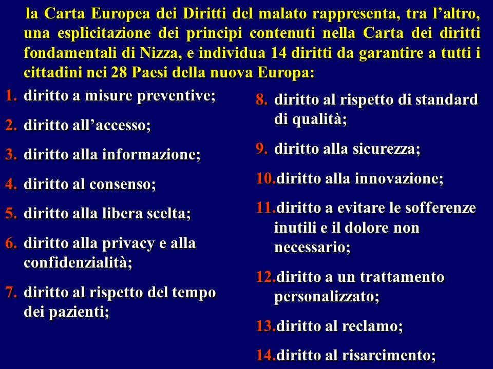 la Carta Europea dei Diritti del malato rappresenta, tra laltro, una esplicitazione dei principi contenuti nella Carta dei diritti fondamentali di Niz