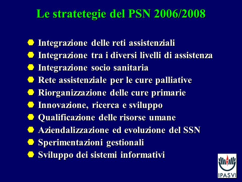 Le stratetegie del PSN 2006/2008 Integrazione delle reti assistenziali Integrazione tra i diversi livelli di assistenza Integrazione socio sanitaria R