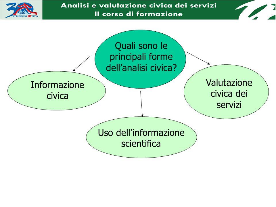Informazione civica Valutazione civica dei servizi Quali sono le principali forme dellanalisi civica.