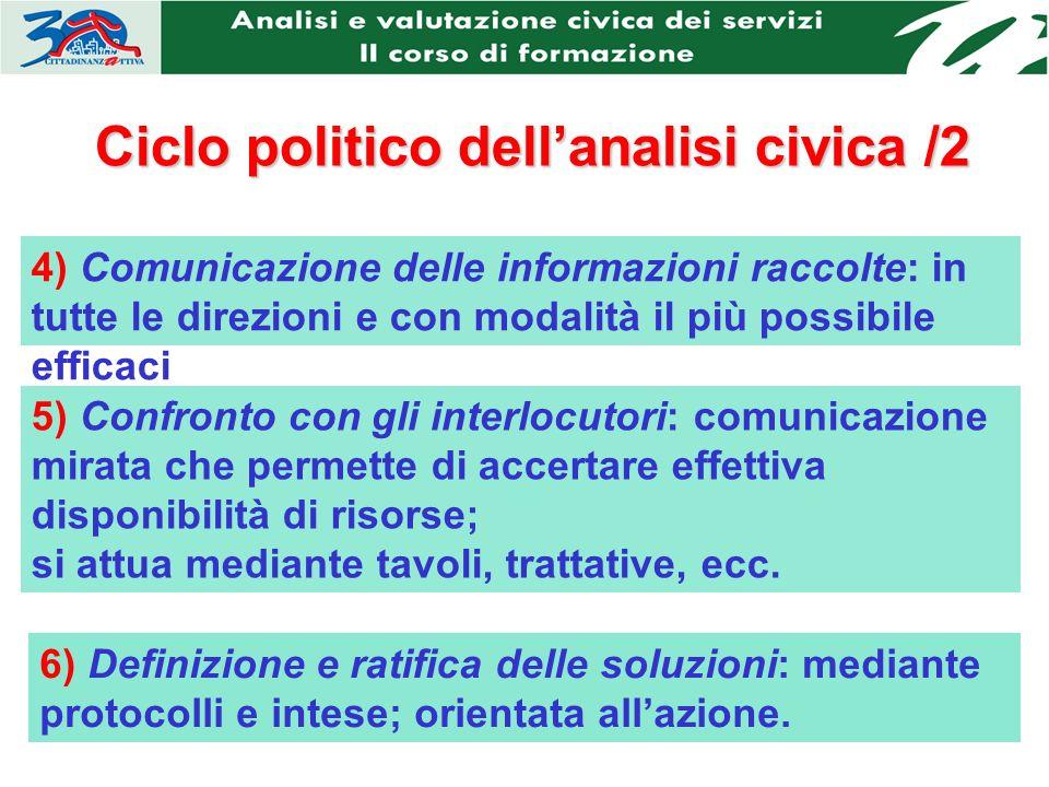 Ciclo politico dellanalisi civica /2 6) Definizione e ratifica delle soluzioni: mediante protocolli e intese; orientata allazione.