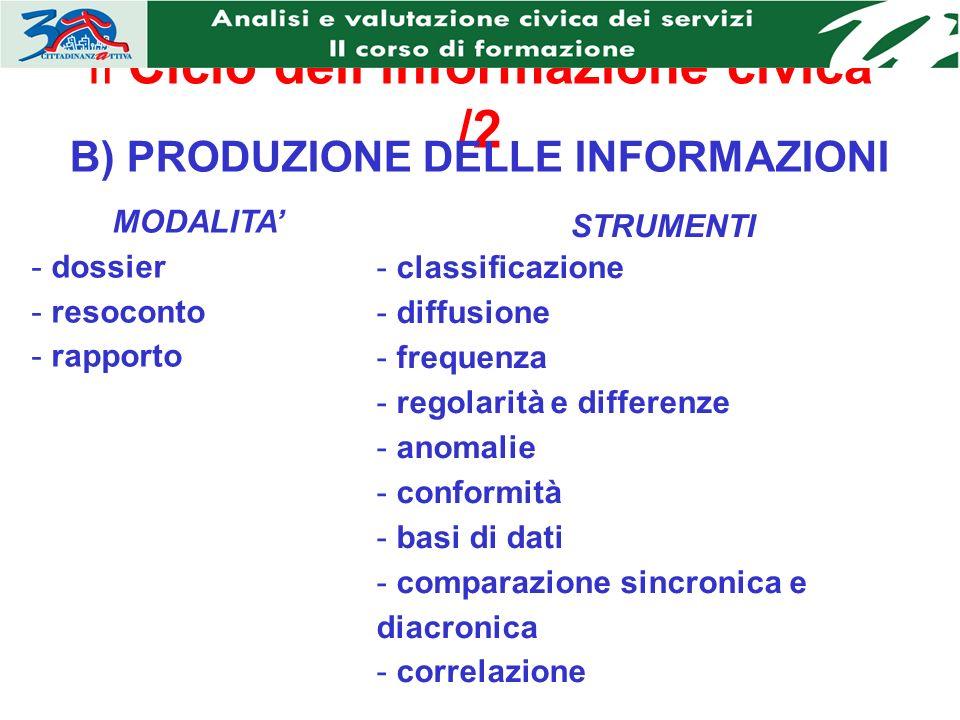 Il Ciclo dellinformazione civica /2 B) PRODUZIONE DELLE INFORMAZIONI MODALITA - dossier - resoconto - rapporto STRUMENTI - classificazione - diffusione - frequenza - regolarità e differenze - anomalie - conformità - basi di dati - comparazione sincronica e diacronica - correlazione