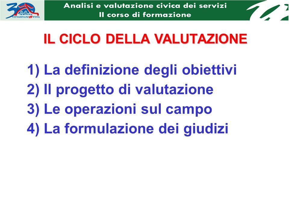 1) La definizione degli obiettivi 2) Il progetto di valutazione 3) Le operazioni sul campo 4) La formulazione dei giudizi IL CICLO DELLA VALUTAZIONE