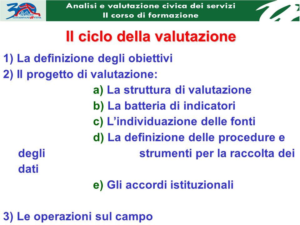 1) La definizione degli obiettivi 2) Il progetto di valutazione: a) La struttura di valutazione b) La batteria di indicatori c) Lindividuazione delle fonti d) La definizione delle procedure e degli strumenti per la raccolta dei dati e) Gli accordi istituzionali 3) Le operazioni sul campo 4) La formulazione dei giudizi Il ciclo della valutazione