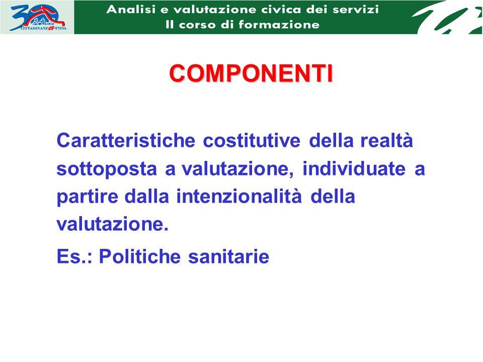 COMPONENTI Caratteristiche costitutive della realtà sottoposta a valutazione, individuate a partire dalla intenzionalità della valutazione.