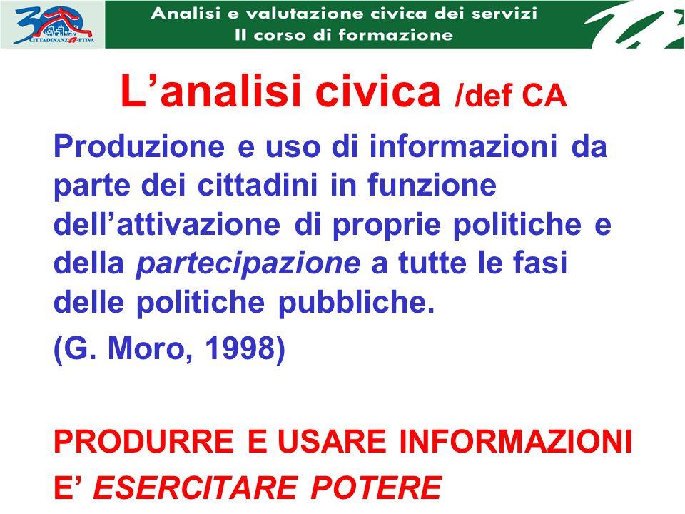 Lanalisi civica /def CA Produzione e uso di informazioni da parte dei cittadini in funzione dellattivazione di proprie politiche e della partecipazione a tutte le fasi delle politiche pubbliche.