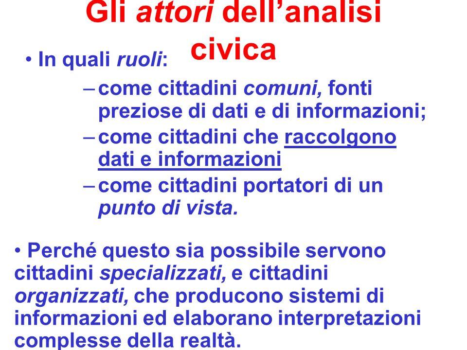 Gli attori dellanalisi civica In quali ruoli: –come cittadini comuni, fonti preziose di dati e di informazioni; –come cittadini che raccolgono dati e informazioni –come cittadini portatori di un punto di vista.