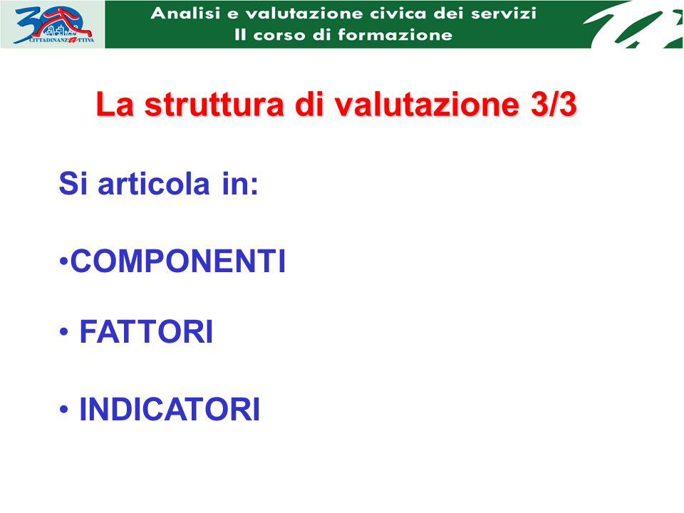 La struttura di valutazione 3/3 Si articola in: COMPONENTI FATTORI INDICATORI