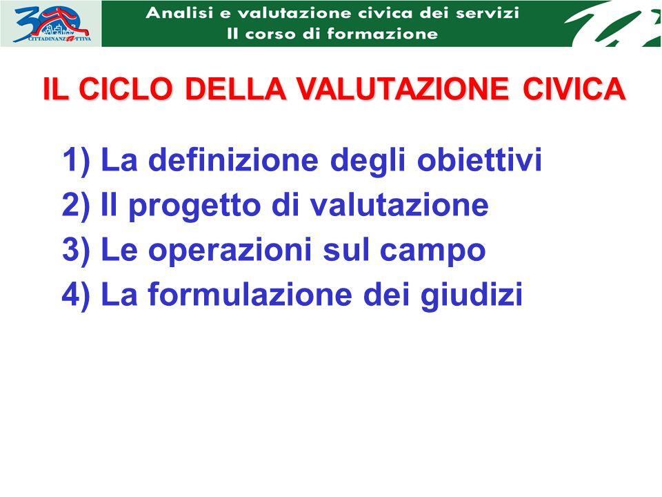 1) La definizione degli obiettivi 2) Il progetto di valutazione 3) Le operazioni sul campo 4) La formulazione dei giudizi IL CICLO DELLA VALUTAZIONE CIVICA