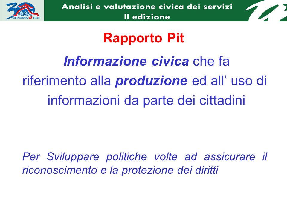 Informazione civica Valutazione delle politiche pubbliche Quali sono le principali forme dellanalisi civica.