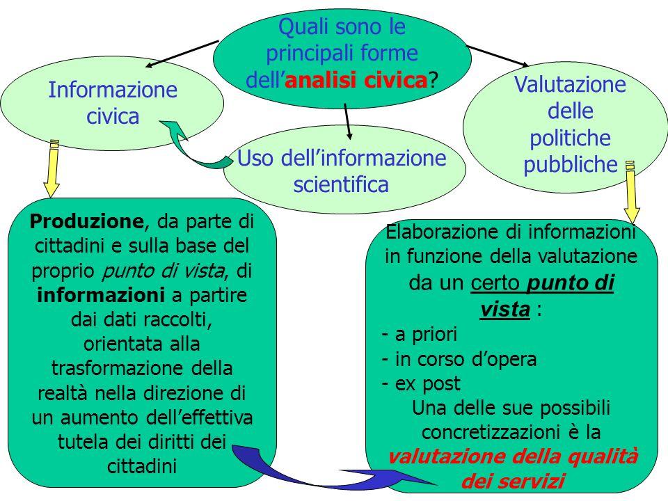 rapporto PiT Produzione di informazioni attraverso la raccolta di dati (segnalazioni) organizzazione dei dati significazione di parte della realtà