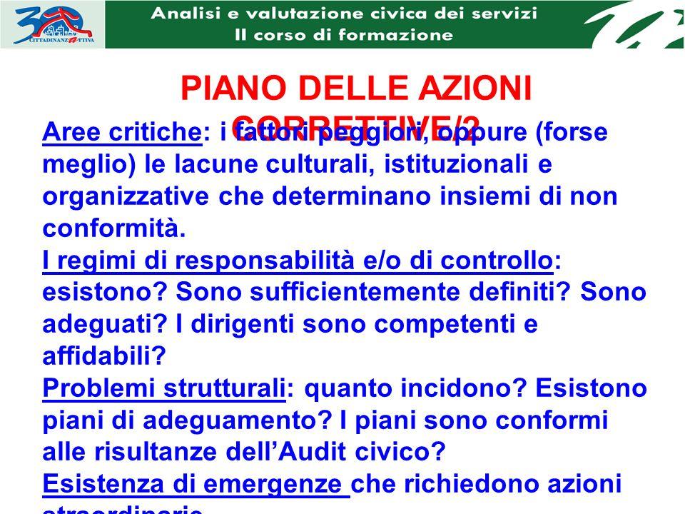 PIANO DELLE AZIONI CORRETTIVE/2 Aree critiche: i fattori peggiori, oppure (forse meglio) le lacune culturali, istituzionali e organizzative che determinano insiemi di non conformità.