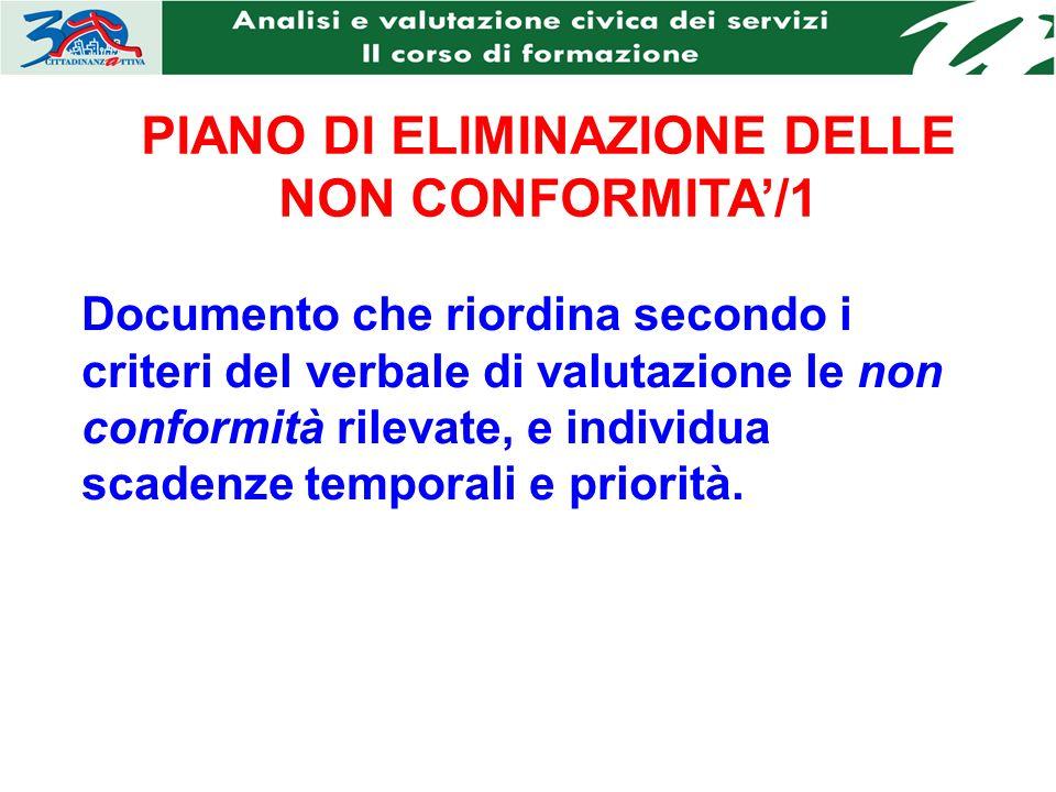 PIANO DI ELIMINAZIONE DELLE NON CONFORMITA/1 Documento che riordina secondo i criteri del verbale di valutazione le non conformità rilevate, e individua scadenze temporali e priorità.