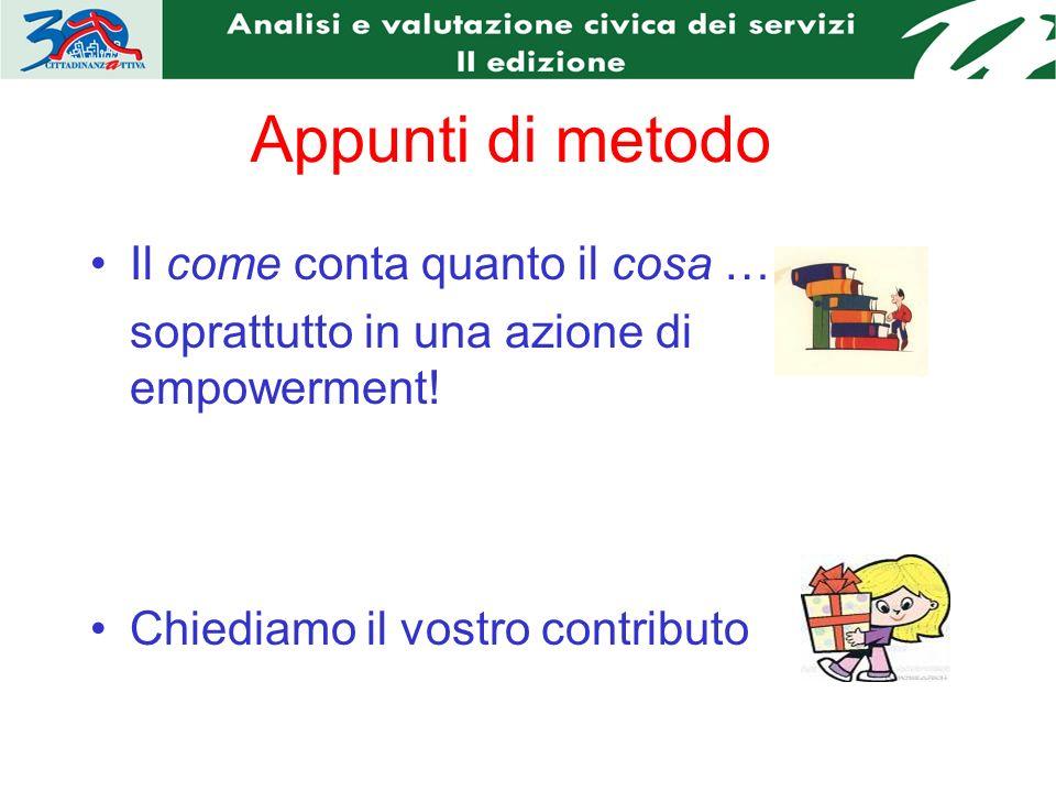 Appunti di metodo Il come conta quanto il cosa … soprattutto in una azione di empowerment.