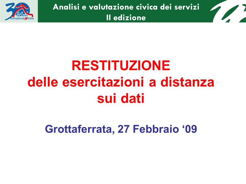 RESTITUZIONE delle esercitazioni a distanza sui dati Grottaferrata, 27 Febbraio 09