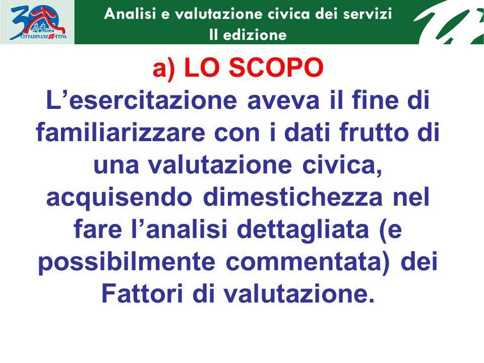 a) LO SCOPO Lesercitazione aveva il fine di familiarizzare con i dati frutto di una valutazione civica, acquisendo dimestichezza nel fare lanalisi det