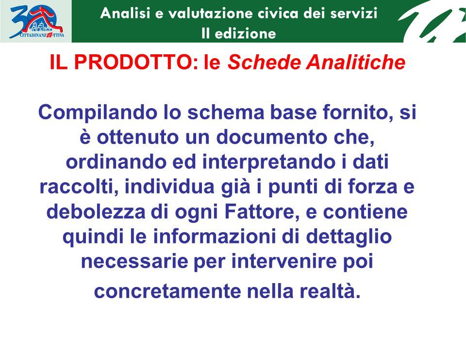 IL PRODOTTO: le Schede Analitiche Compilando lo schema base fornito, si è ottenuto un documento che, ordinando ed interpretando i dati raccolti, indiv