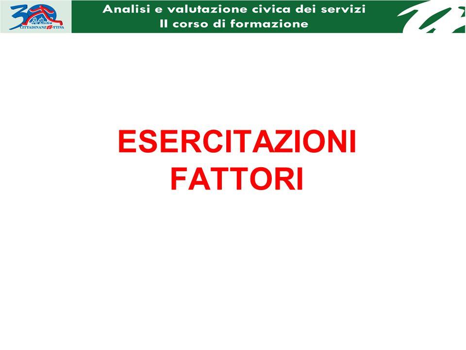 ESERCITAZIONI FATTORI