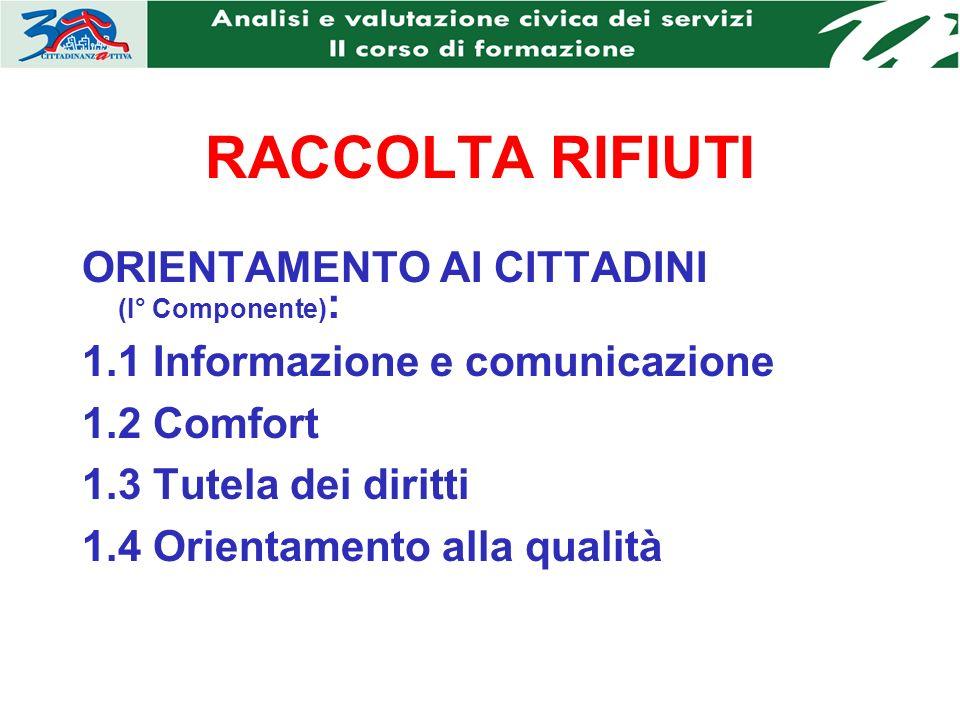 RACCOLTA RIFIUTI ORIENTAMENTO AI CITTADINI (I° Componente) : 1.1 Informazione e comunicazione 1.2 Comfort 1.3 Tutela dei diritti 1.4 Orientamento alla