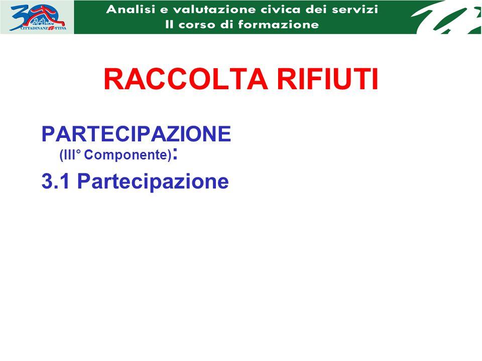 RACCOLTA RIFIUTI PARTECIPAZIONE (III° Componente) : 3.1 Partecipazione