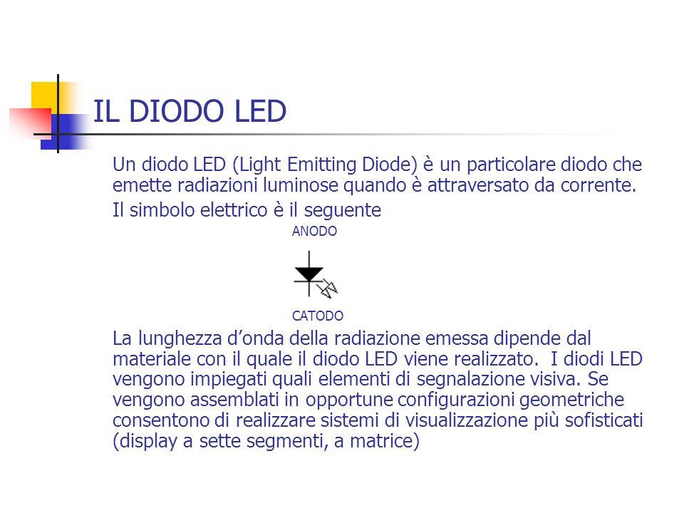 IL DIODO LED Un diodo LED (Light Emitting Diode) è un particolare diodo che emette radiazioni luminose quando è attraversato da corrente. Il simbolo e