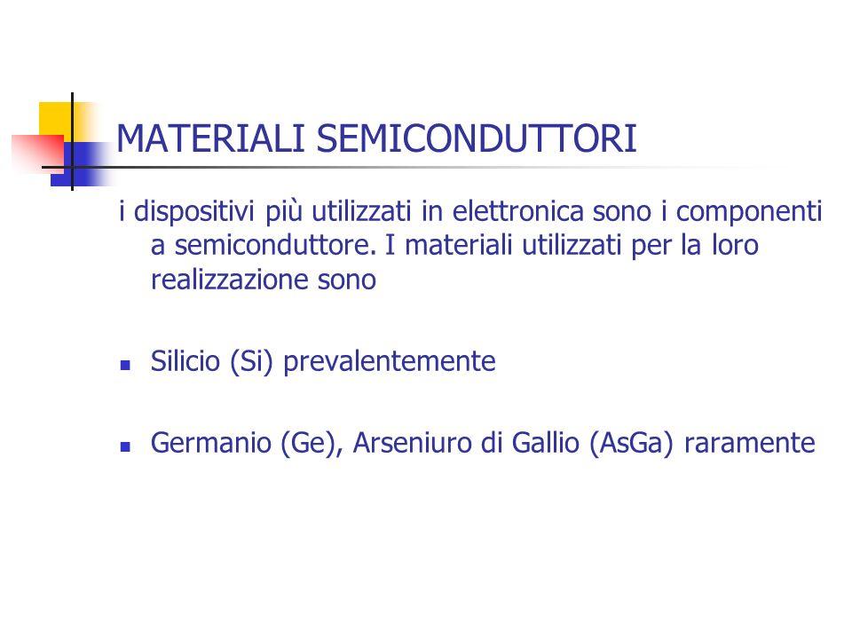 MATERIALI SEMICONDUTTORI i dispositivi più utilizzati in elettronica sono i componenti a semiconduttore. I materiali utilizzati per la loro realizzazi