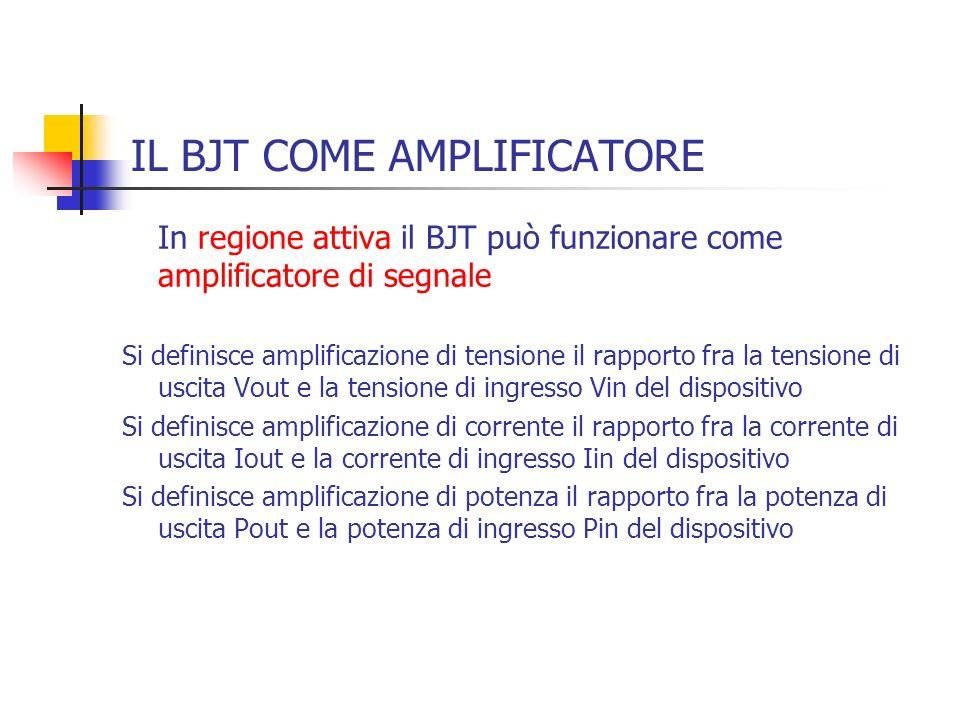 IL BJT COME AMPLIFICATORE In regione attiva il BJT può funzionare come amplificatore di segnale Si definisce amplificazione di tensione il rapporto fr