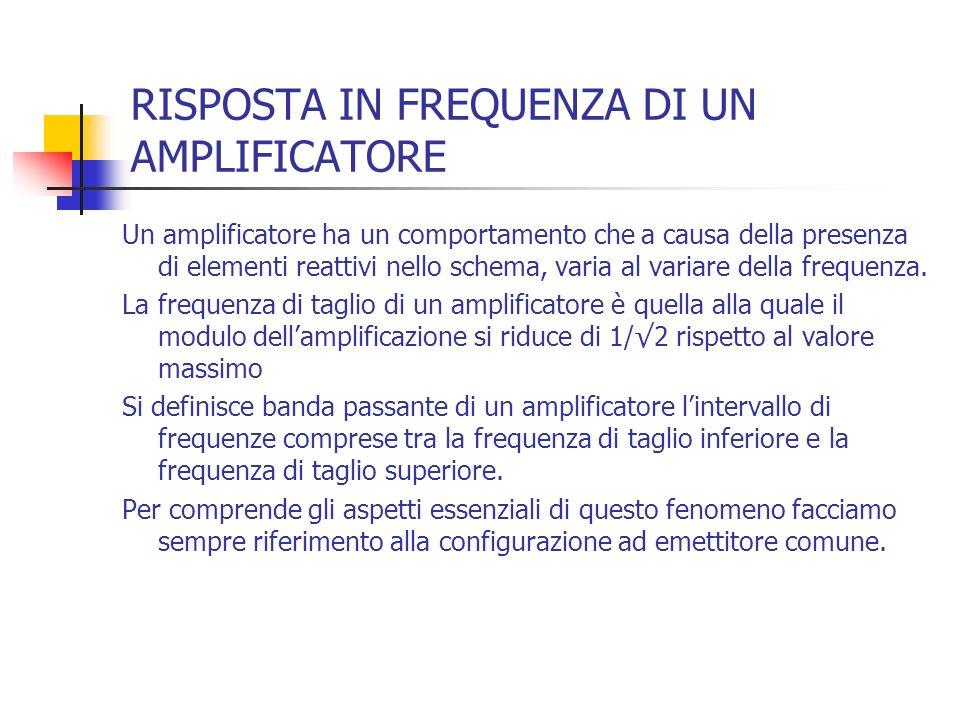 RISPOSTA IN FREQUENZA DI UN AMPLIFICATORE Un amplificatore ha un comportamento che a causa della presenza di elementi reattivi nello schema, varia al