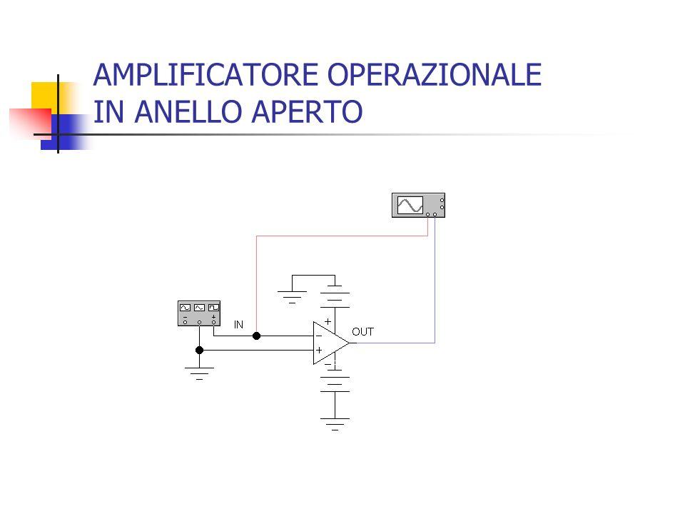 AMPLIFICATORE OPERAZIONALE IN ANELLO APERTO