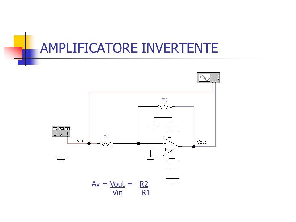 AMPLIFICATORE INVERTENTE Av = Vout = - R2 Vin R1