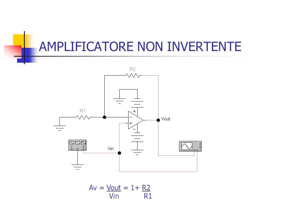 AMPLIFICATORE NON INVERTENTE Av = Vout = 1+ R2 Vin R1