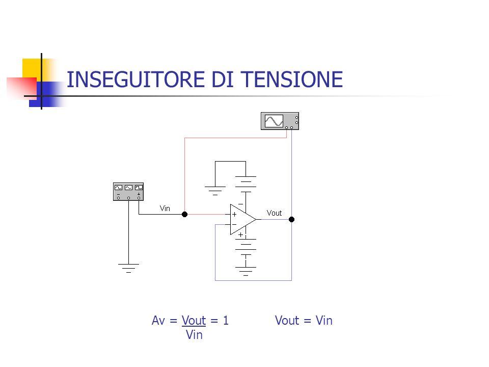 INSEGUITORE DI TENSIONE Av = Vout = 1 Vout = Vin Vin