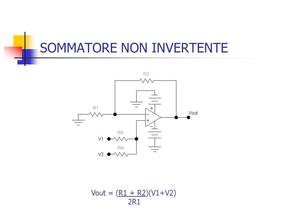 SOMMATORE NON INVERTENTE Vout = (R1 + R2)(V1+V2) 2R1