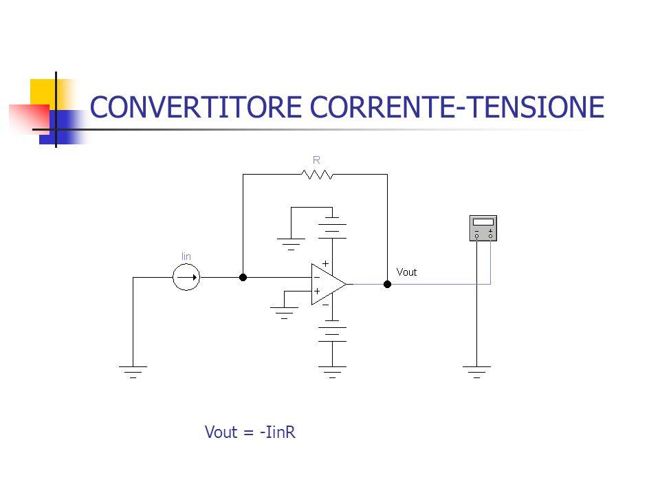 CONVERTITORE CORRENTE-TENSIONE Vout = -IinR