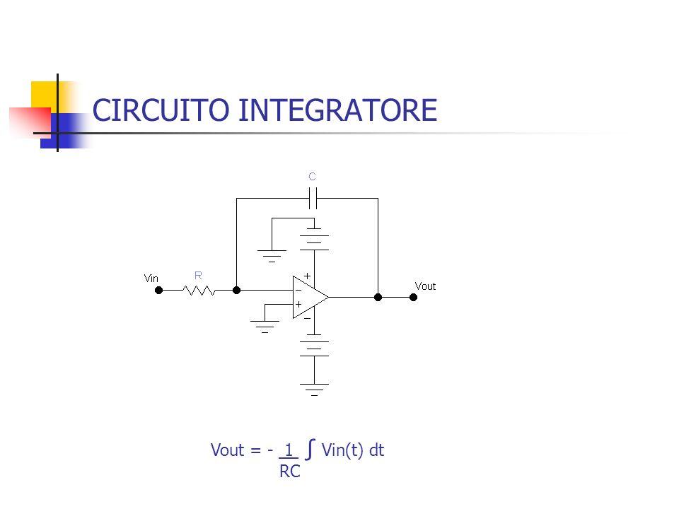 CIRCUITO INTEGRATORE Vout = - 1 Vin(t) dt RC