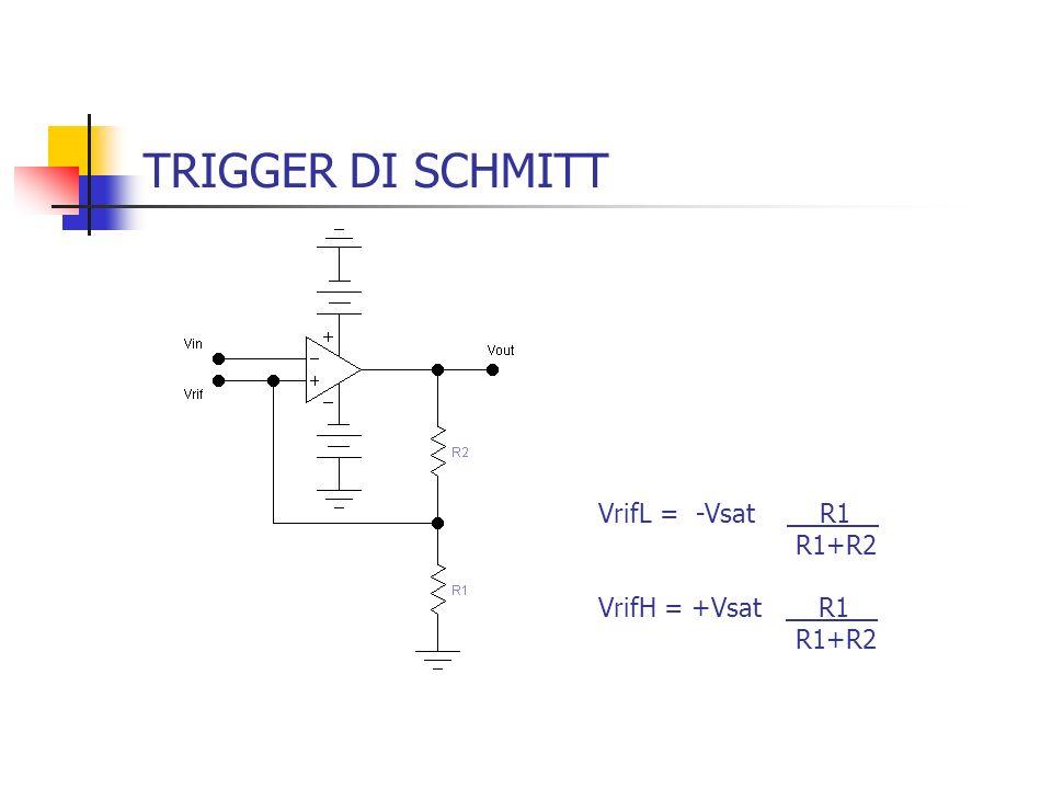 TRIGGER DI SCHMITT VrifL = -Vsat R1__ R1+R2 VrifH = +Vsat R1__ R1+R2