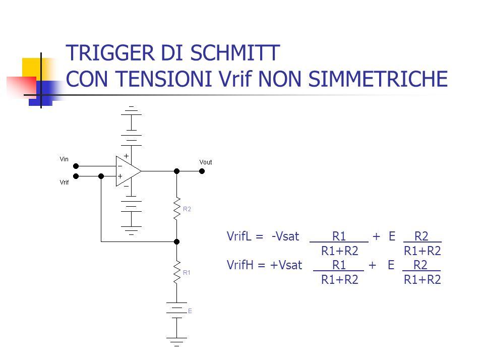 TRIGGER DI SCHMITT CON TENSIONI Vrif NON SIMMETRICHE VrifL = -Vsat R1_ + E R2__ R1+R2 R1+R2 VrifH = +Vsat R1_ + E R2__ R1+R2 R1+R2