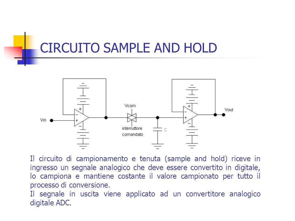 CIRCUITO SAMPLE AND HOLD Il circuito di campionamento e tenuta (sample and hold) riceve in ingresso un segnale analogico che deve essere convertito in
