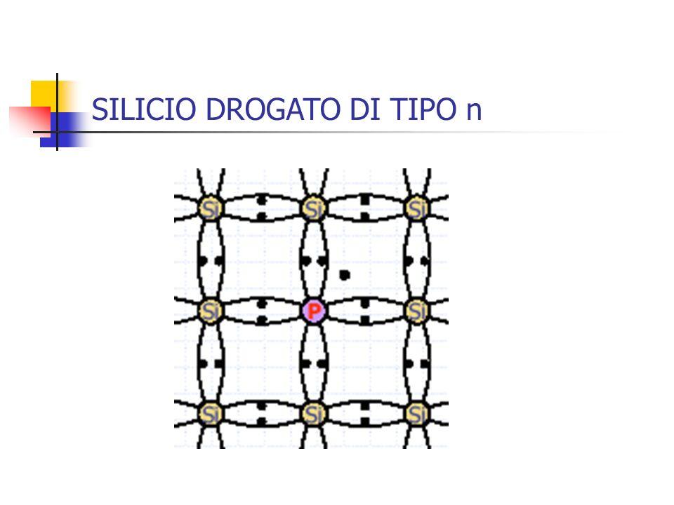SILICIO DROGATO DI TIPO n