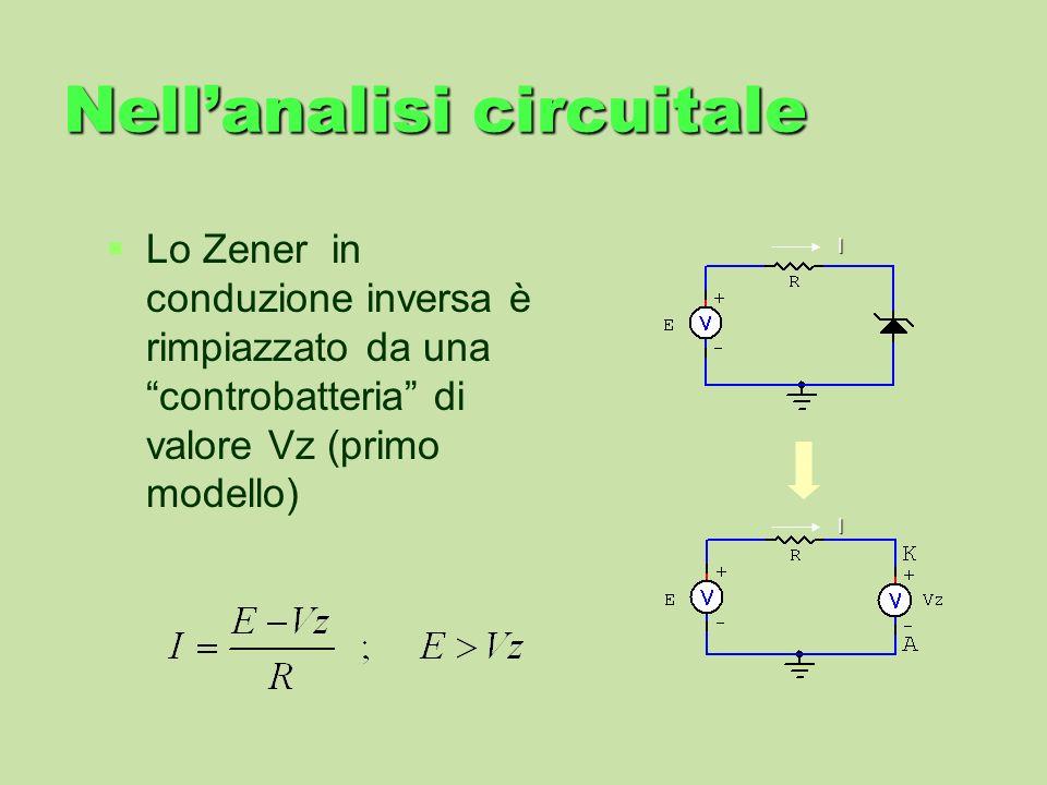 Nellanalisi circuitale Lo Zener in conduzione inversa è rimpiazzato da una controbatteria di valore Vz (primo modello) I I