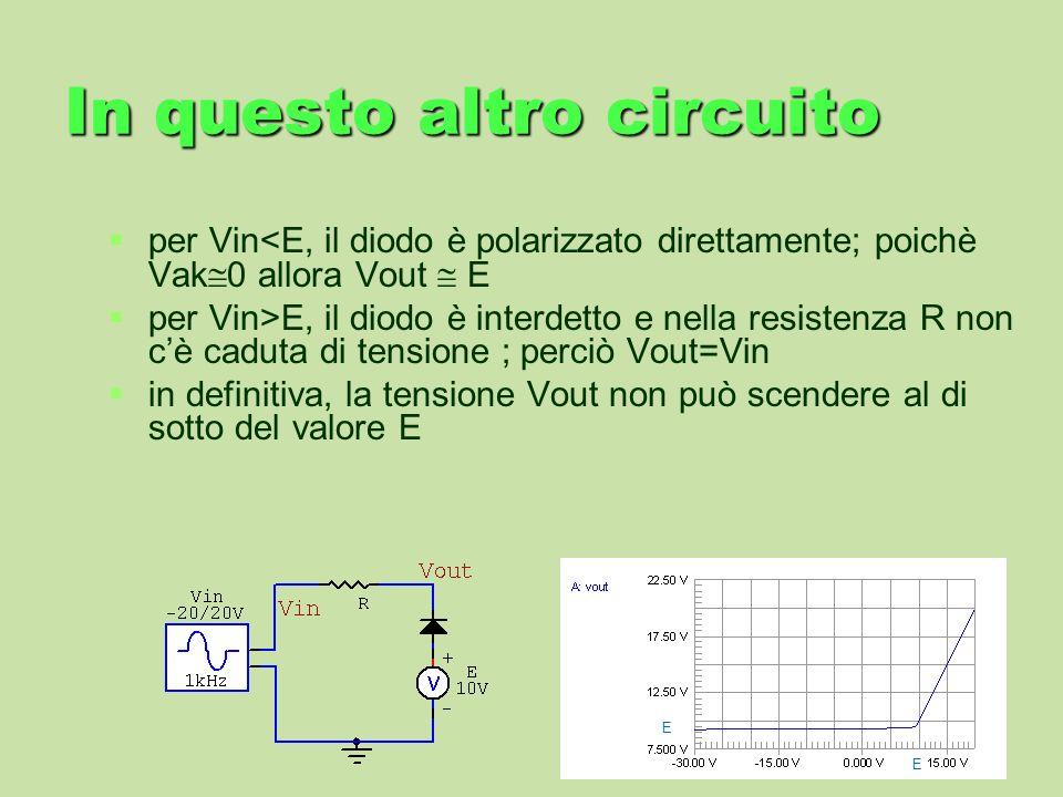 In questo altro circuito per Vin<E, il diodo è polarizzato direttamente; poichè Vak 0 allora Vout E per Vin>E, il diodo è interdetto e nella resistenz
