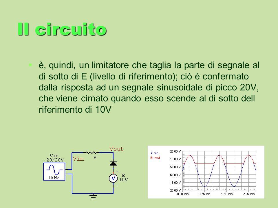 Il circuito è, quindi, un limitatore che taglia la parte di segnale al di sotto di E (livello di riferimento); ciò è confermato dalla risposta ad un s