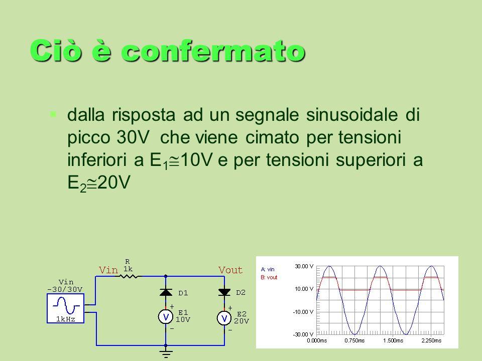 Ciò è confermato dalla risposta ad un segnale sinusoidale di picco 30V che viene cimato per tensioni inferiori a E 1 10V e per tensioni superiori a E