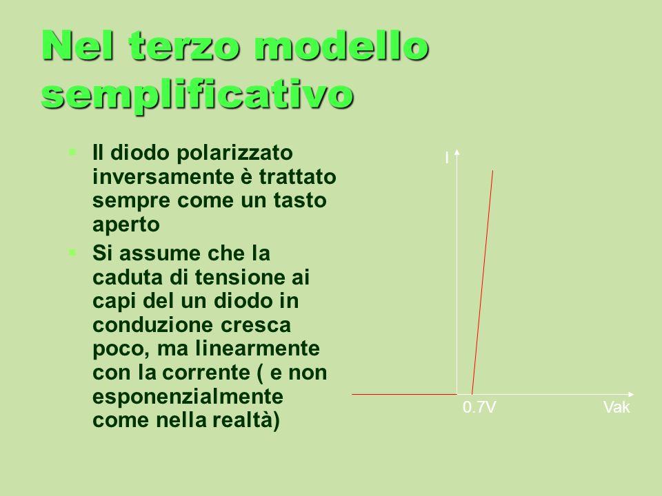 Nel terzo modello semplificativo Il diodo polarizzato inversamente è trattato sempre come un tasto aperto Si assume che la caduta di tensione ai capi