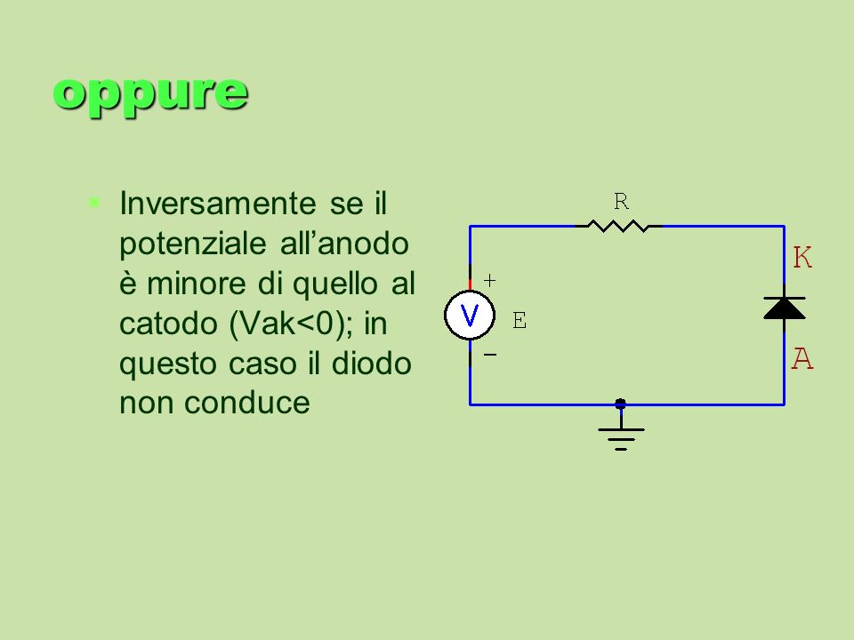 oppure Inversamente se il potenziale allanodo è minore di quello al catodo (Vak<0); in questo caso il diodo non conduce