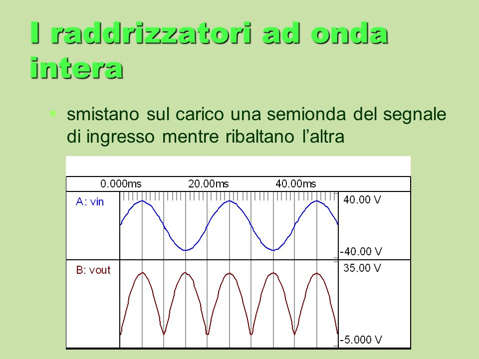 I raddrizzatori ad onda intera smistano sul carico una semionda del segnale di ingresso mentre ribaltano laltra