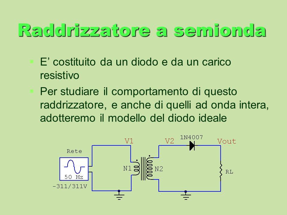 Raddrizzatore a semionda E costituito da un diodo e da un carico resistivo Per studiare il comportamento di questo raddrizzatore, e anche di quelli ad