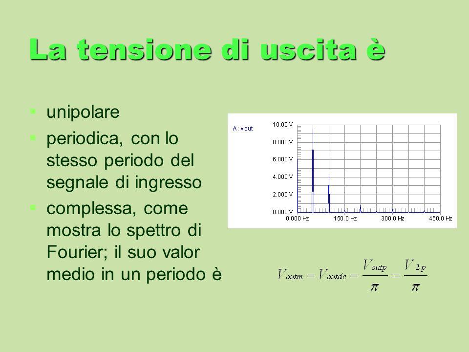 La tensione di uscita è unipolare periodica, con lo stesso periodo del segnale di ingresso complessa, come mostra lo spettro di Fourier; il suo valor