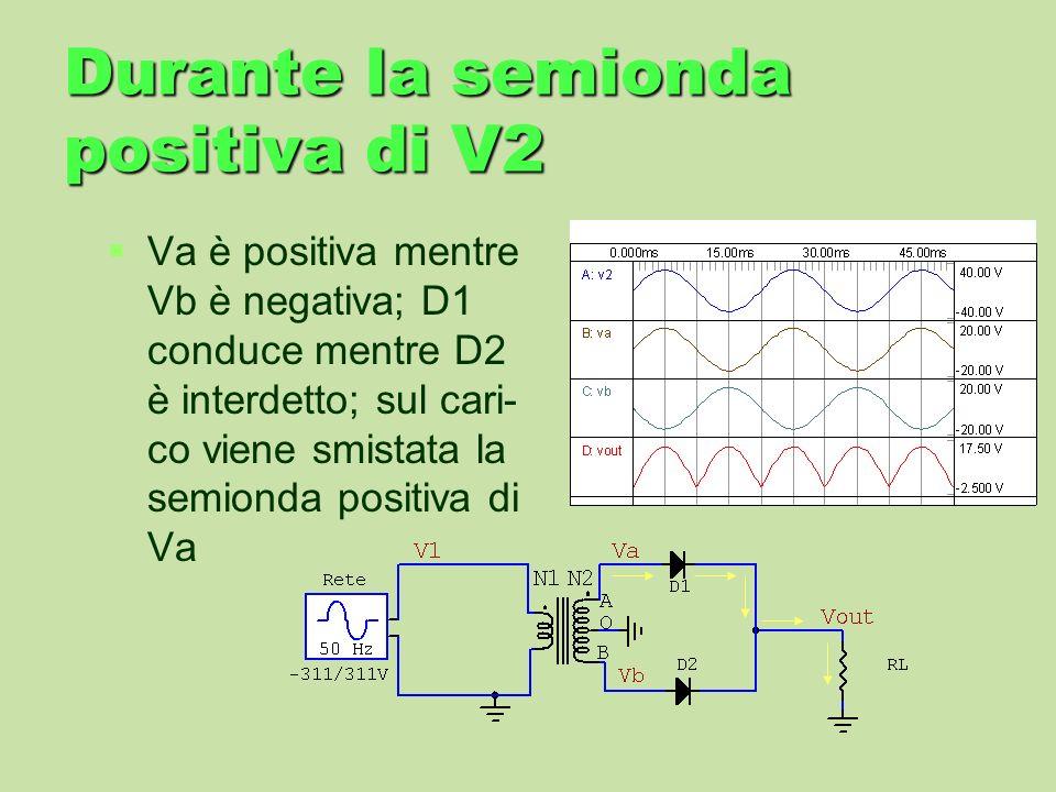 Durante la semionda positiva di V2 Va è positiva mentre Vb è negativa; D1 conduce mentre D2 è interdetto; sul cari- co viene smistata la semionda posi