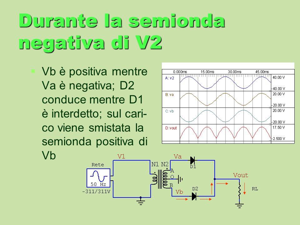 Durante la semionda negativa di V2 Vb è positiva mentre Va è negativa; D2 conduce mentre D1 è interdetto; sul cari- co viene smistata la semionda posi
