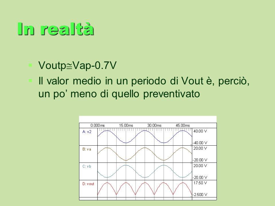 In realtà Voutp Vap-0.7V Il valor medio in un periodo di Vout è, perciò, un po meno di quello preventivato